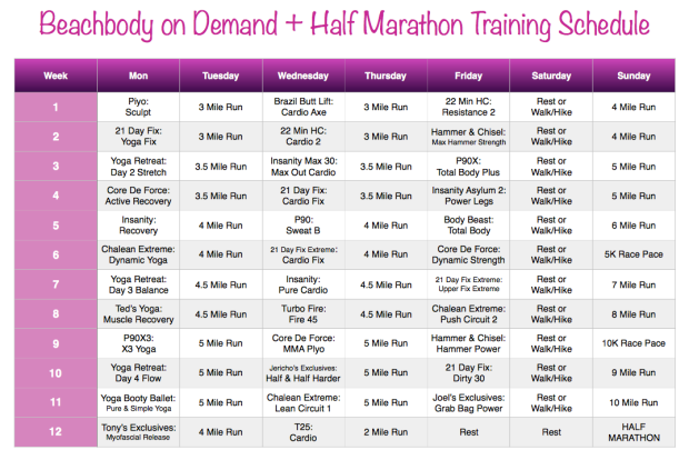 BEACHBODY ON DEMAND + HALF MARATHON TRAINING PLAN – one fit